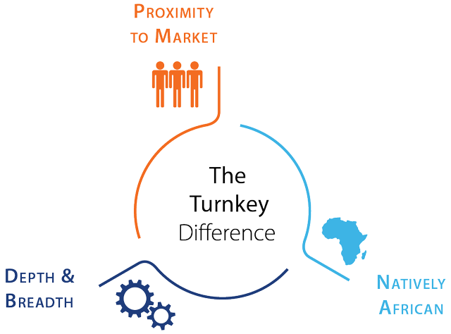 turnkey-difference1